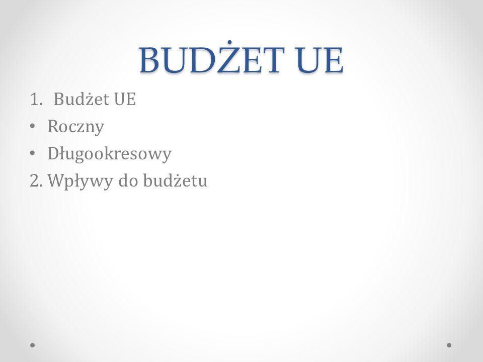 BUDŻET UE 1.Budżet UE Roczny Długookresowy 2. Wpływy do budżetu