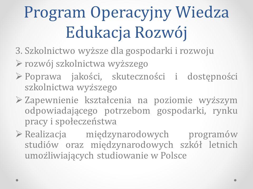 Program Operacyjny Wiedza Edukacja Rozwój 3.