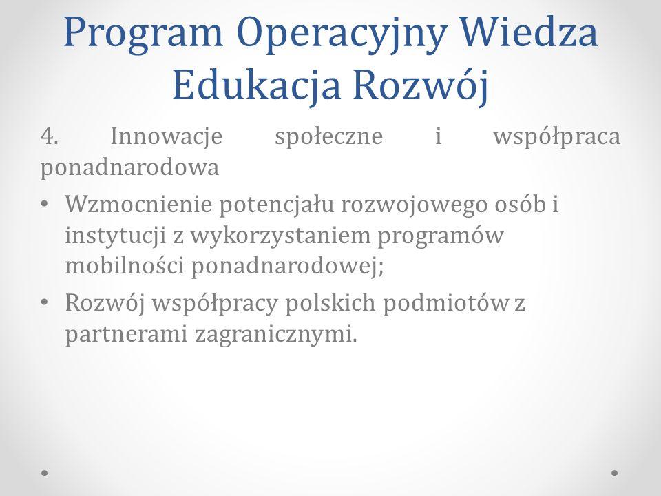 Program Operacyjny Wiedza Edukacja Rozwój 4.