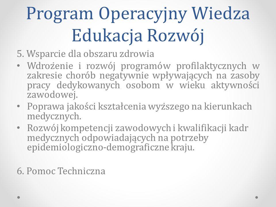 Program Operacyjny Wiedza Edukacja Rozwój 5.