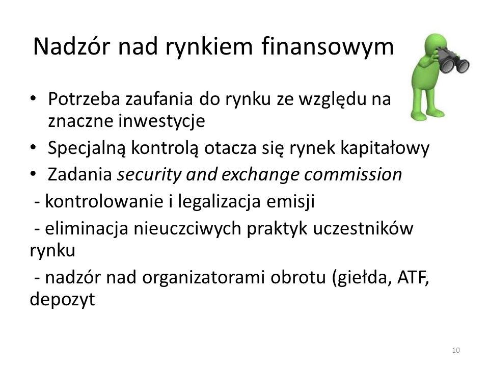 Nadzór nad rynkiem finansowym Potrzeba zaufania do rynku ze względu na znaczne inwestycje Specjalną kontrolą otacza się rynek kapitałowy Zadania secur