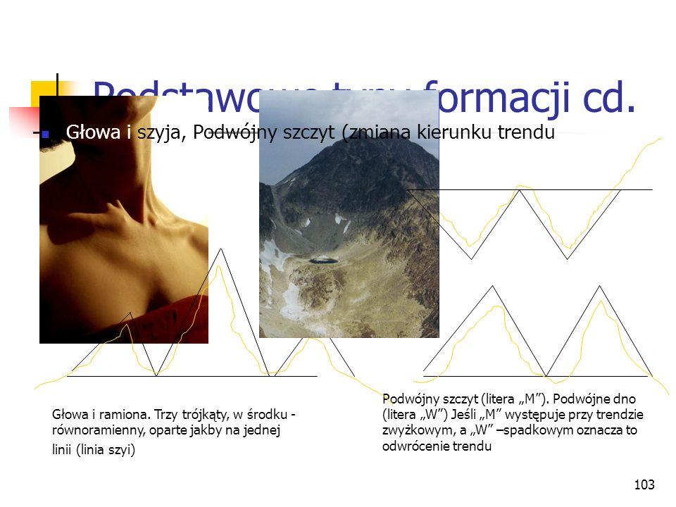 103 Podstawowe typy formacji cd. Głowa i ramiona. Trzy trójkąty, w środku - równoramienny, oparte jakby na jednej linii (linia szyi) Podwójny szczyt (