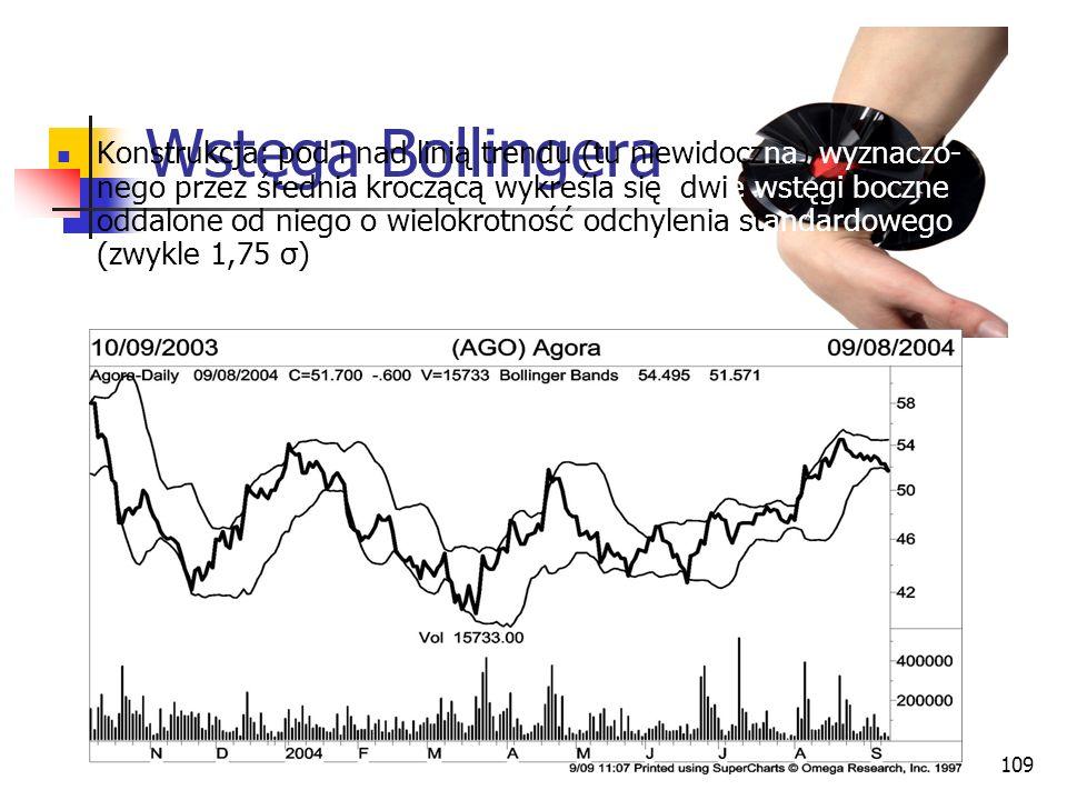 109 Wstęga Bollingera Konstrukcja: pod i nad linią trendu (tu niewidoczna) wyznaczo- nego przez średnia kroczącą wykreśla się dwie wstęgi boczne oddal