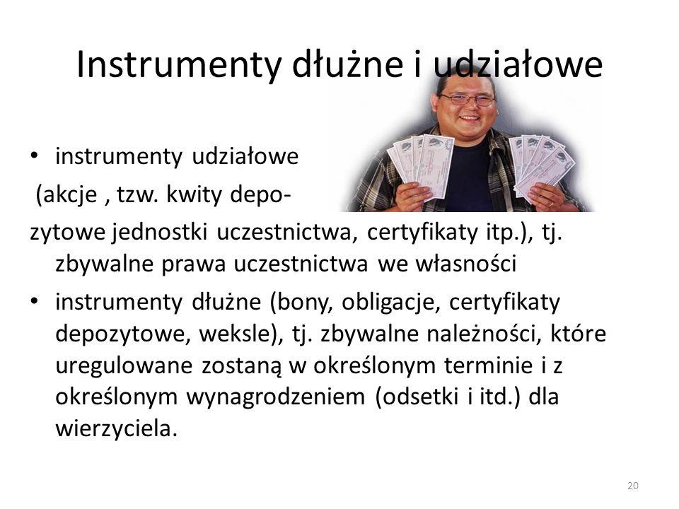 20 Instrumenty dłużne i udziałowe instrumenty udziałowe (akcje, tzw. kwity depo- zytowe jednostki uczestnictwa, certyfikaty itp.), tj. zbywalne prawa