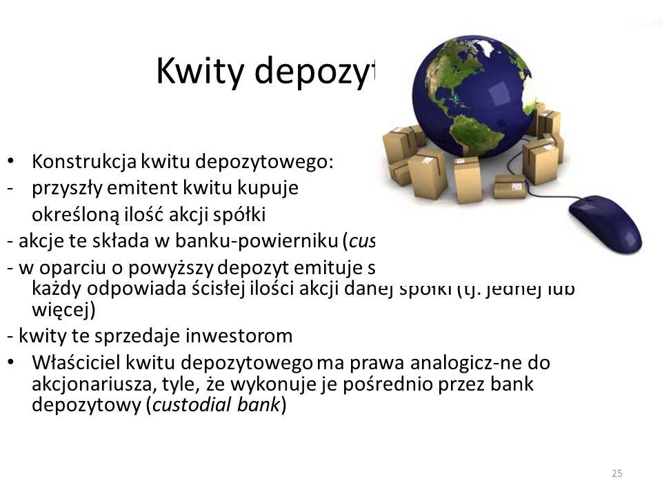 25 Kwity depozytowe Konstrukcja kwitu depozytowego: -przyszły emitent kwitu kupuje określoną ilość akcji spółki - akcje te składa w banku-powierniku (