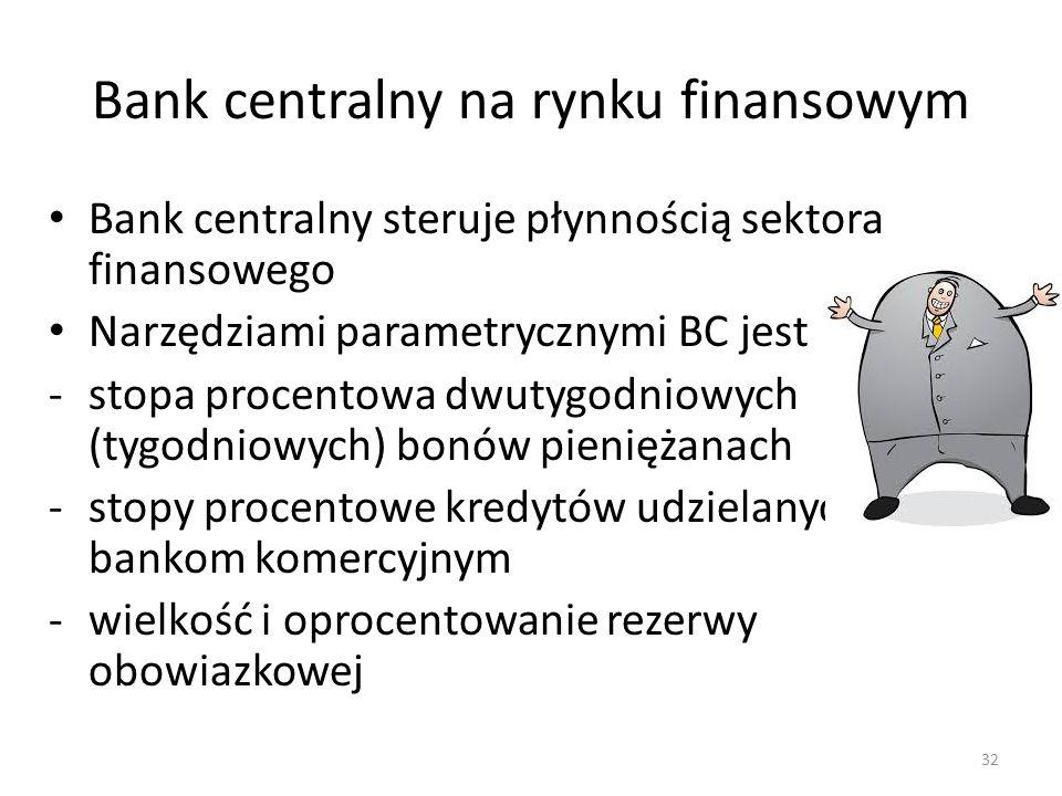 Bank centralny na rynku finansowym Bank centralny steruje płynnością sektora finansowego Narzędziami parametrycznymi BC jest -stopa procentowa dwutygo