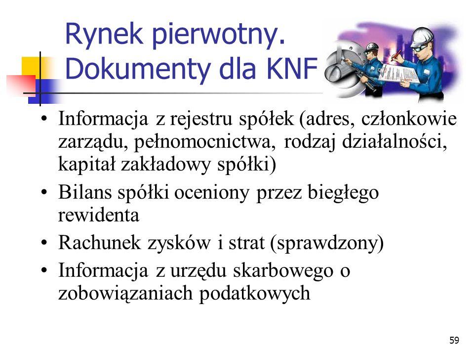Rynek pierwotny. Dokumenty dla KNF Informacja z rejestru spółek (adres, członkowie zarządu, pełnomocnictwa, rodzaj działalności, kapitał zakładowy spó
