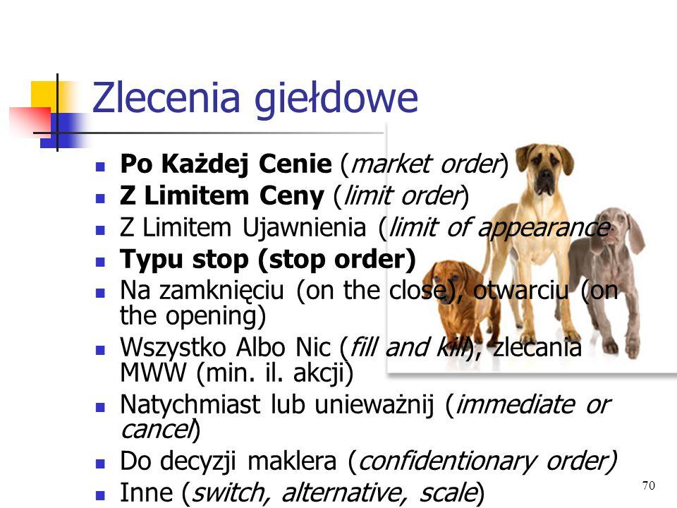 70 Zlecenia giełdowe Po Każdej Cenie (market order) Z Limitem Ceny (limit order) Z Limitem Ujawnienia (limit of appearance Typu stop (stop order) Na z
