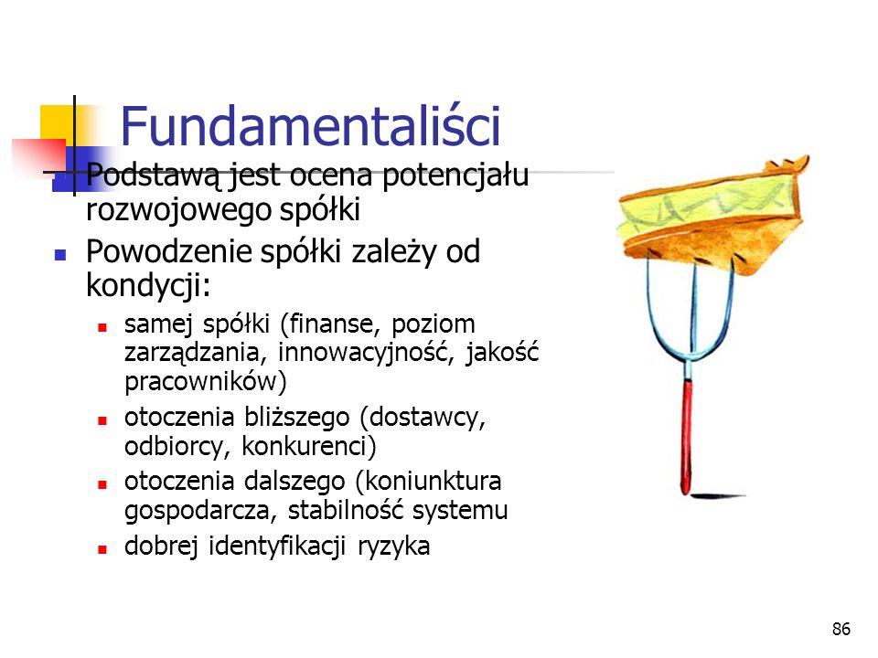 86 Fundamentaliści Podstawą jest ocena potencjału rozwojowego spółki Powodzenie spółki zależy od kondycji: samej spółki (finanse, poziom zarządzania,