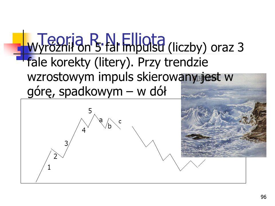 96 Teoria R.N.Elliota c 5 1 2 3 4 a b Wyróżnił on 5 fal impulsu (liczby) oraz 3 fale korekty (litery). Przy trendzie wzrostowym impuls skierowany jest