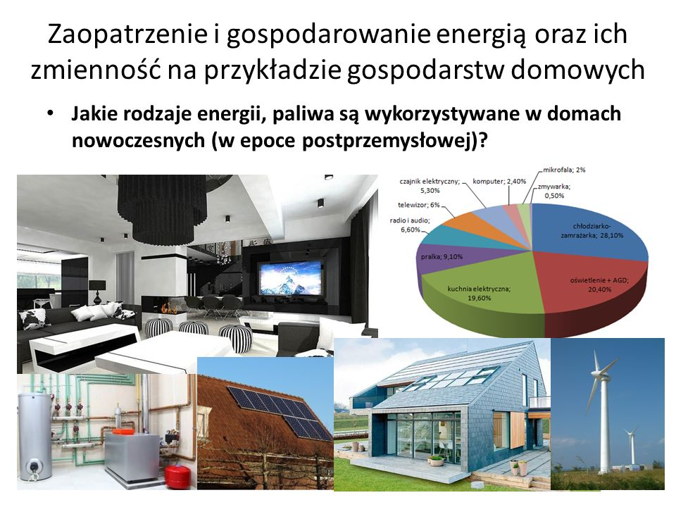 Zaopatrzenie i gospodarowanie energią oraz ich zmienność na przykładzie gospodarstw domowych Jakie rodzaje energii, paliwa są wykorzystywane w domach