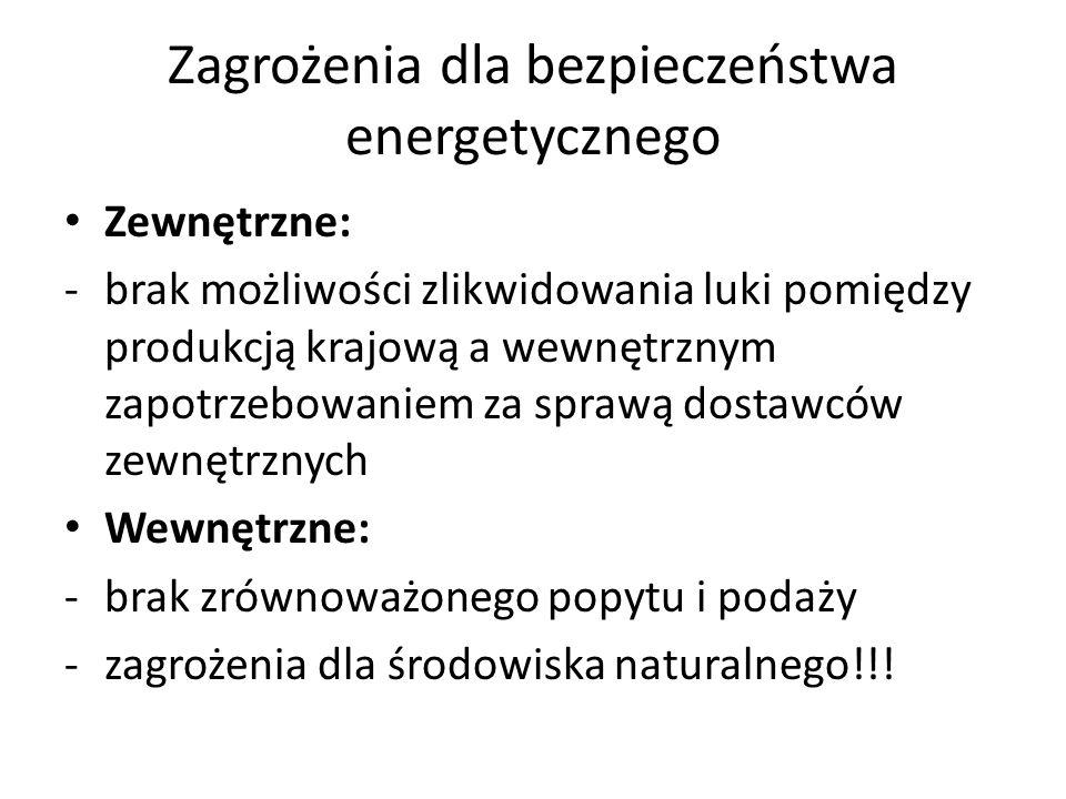 Zagrożenia dla bezpieczeństwa energetycznego Zewnętrzne: -brak możliwości zlikwidowania luki pomiędzy produkcją krajową a wewnętrznym zapotrzebowaniem