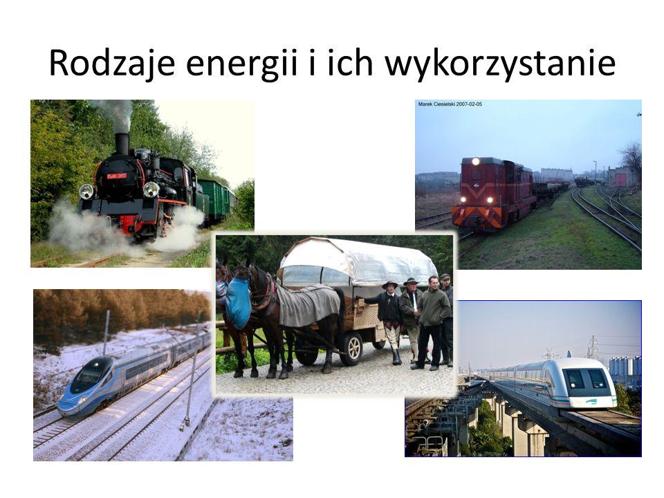 Rodzaje energii i ich wykorzystanie