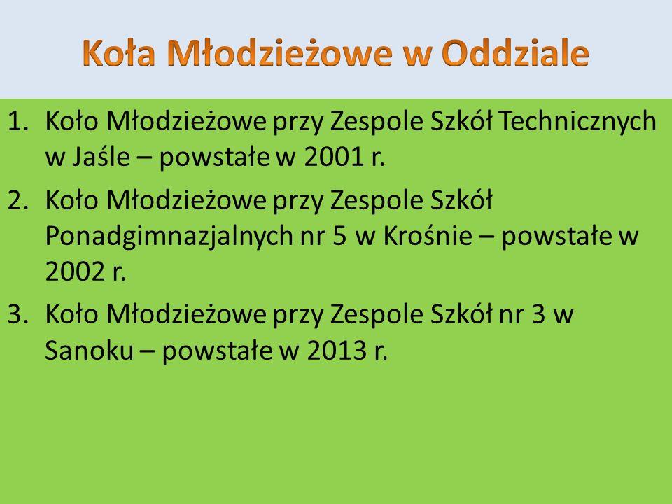 1.Koło Młodzieżowe przy Zespole Szkół Technicznych w Jaśle – powstałe w 2001 r. 2.Koło Młodzieżowe przy Zespole Szkół Ponadgimnazjalnych nr 5 w Krośni