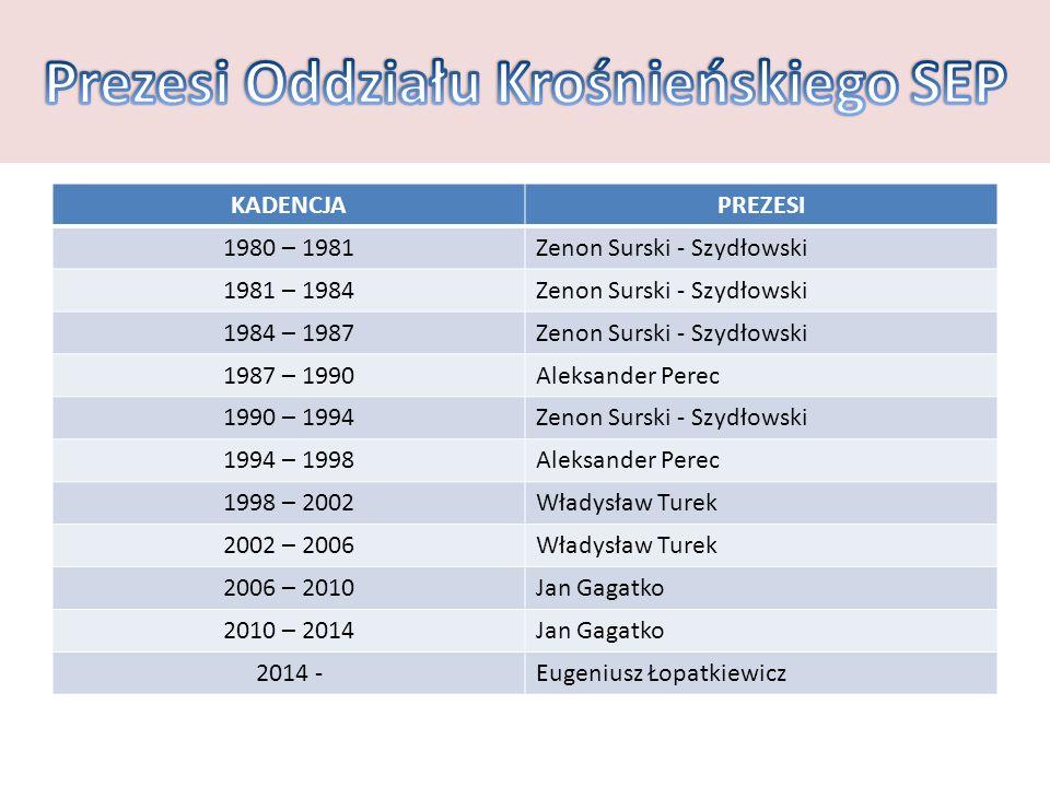 KADENCJAPREZESI 1980 – 1981Zenon Surski - Szydłowski 1981 – 1984Zenon Surski - Szydłowski 1984 – 1987Zenon Surski - Szydłowski 1987 – 1990Aleksander P