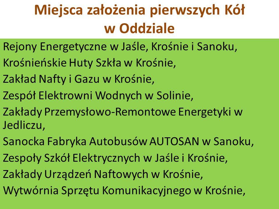 Miejsca założenia pierwszych Kół w Oddziale Rejony Energetyczne w Jaśle, Krośnie i Sanoku, Krośnieńskie Huty Szkła w Krośnie, Zakład Nafty i Gazu w Kr