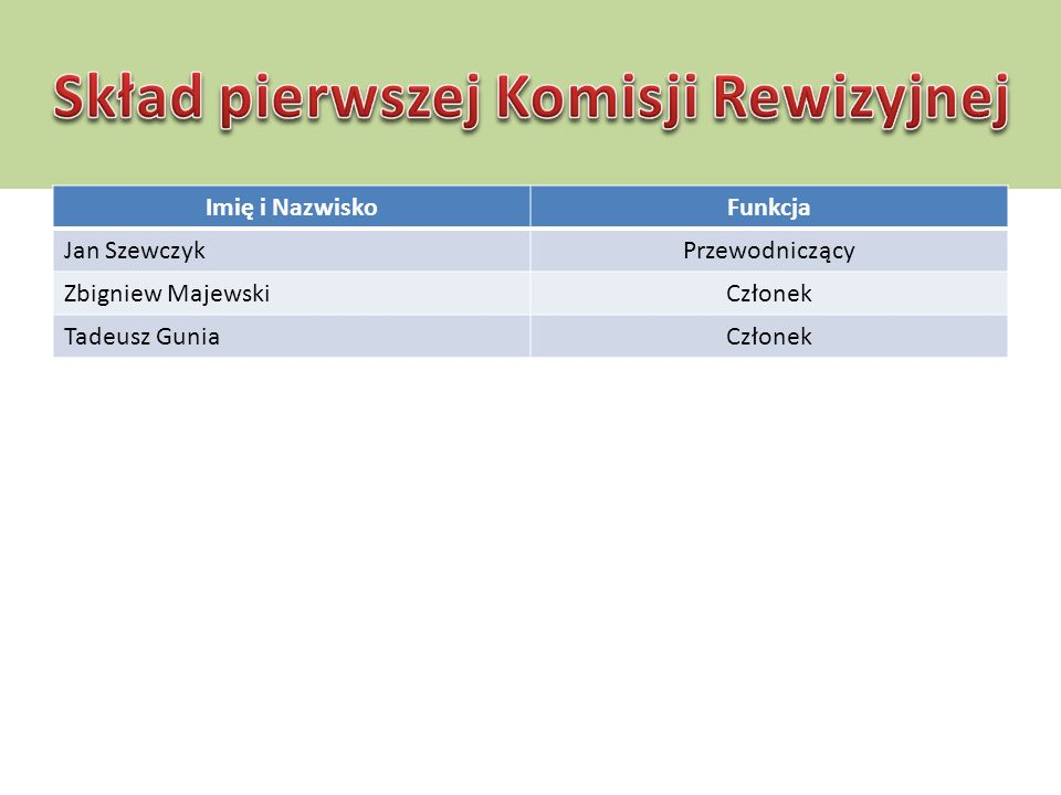 Imię i NazwiskoFunkcja Jan SzewczykPrzewodniczący Zbigniew MajewskiCzłonek Tadeusz GuniaCzłonek