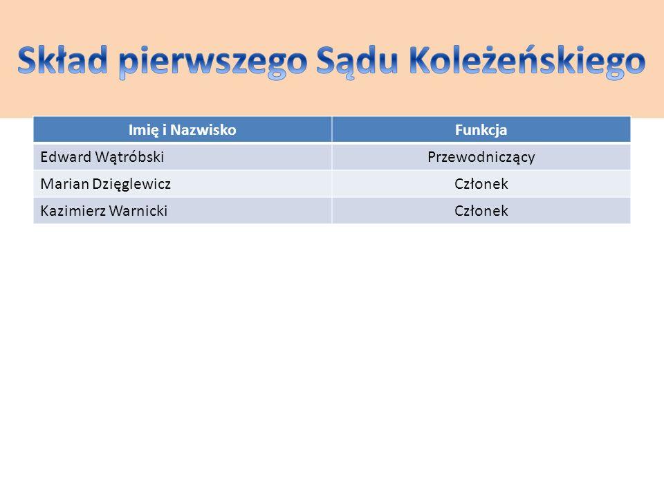 Imię i NazwiskoFunkcja Edward WątróbskiPrzewodniczący Marian DzięglewiczCzłonek Kazimierz WarnickiCzłonek