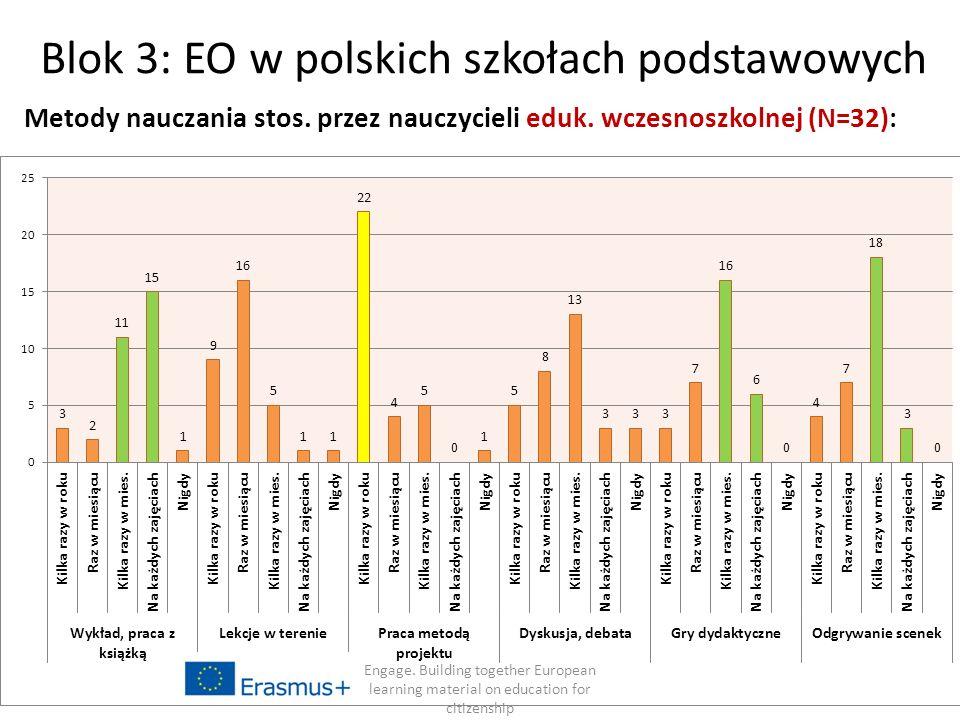 Blok 3: EO w polskich szkołach podstawowych 16 Metody nauczania stos.