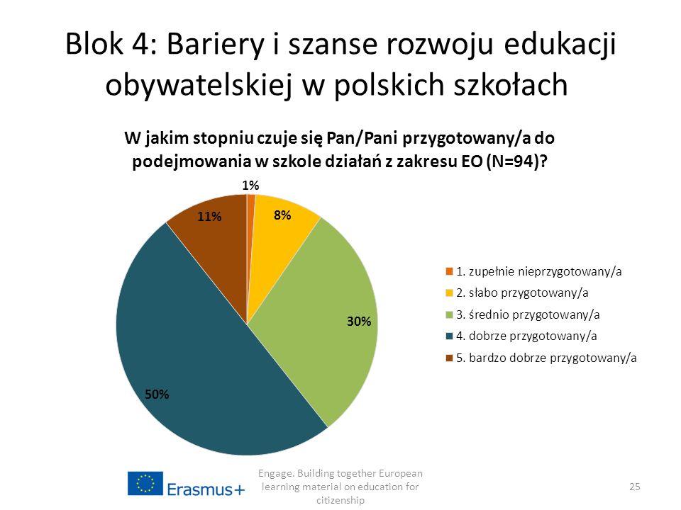 Blok 4: Bariery i szanse rozwoju edukacji obywatelskiej w polskich szkołach 25 Engage.