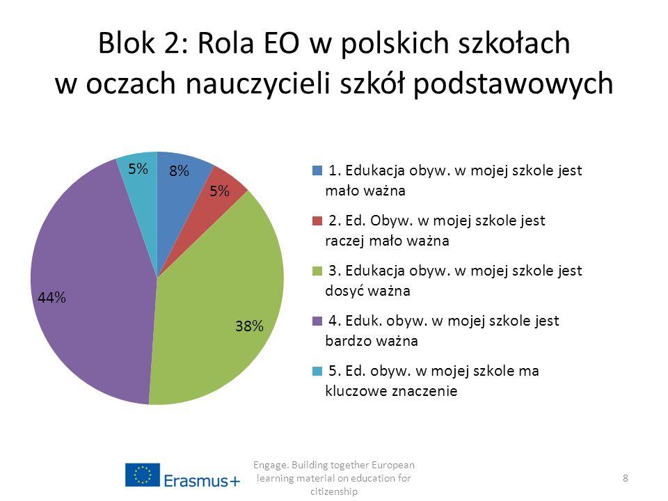 Blok 2: Rola EO w polskich szkołach w oczach nauczycieli szkół podstawowych Engage.