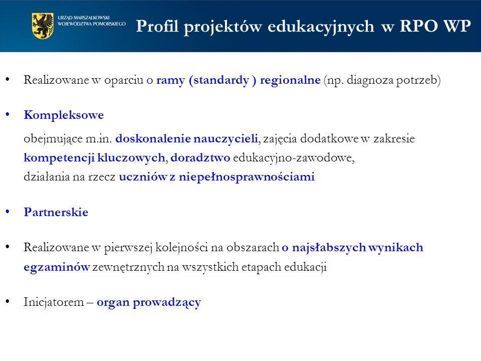 Realizowane w oparciu o ramy (standardy ) regionalne (np.