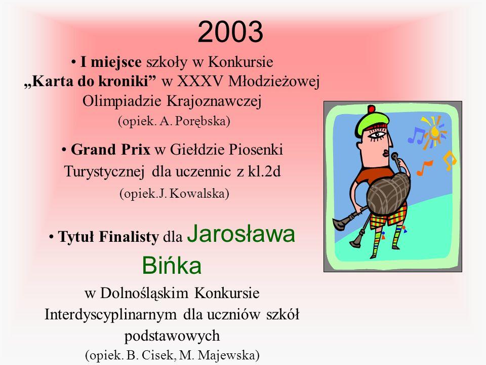 """2003 I miejsce szkoły w Konkursie """"Karta do kroniki w XXXV Młodzieżowej Olimpiadzie Krajoznawczej (opiek."""