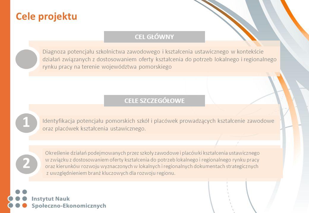 Cele projektu Diagnoza potencjału szkolnictwa zawodowego i kształcenia ustawicznego w kontekście działań związanych z dostosowaniem oferty kształcenia