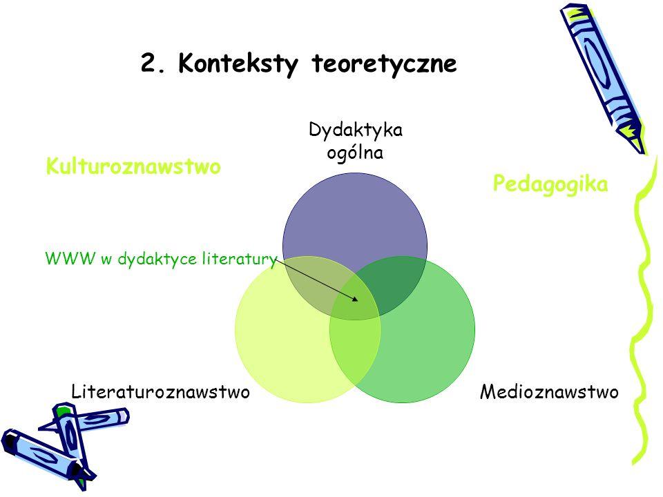 2. Konteksty teoretyczne Dydaktyka ogólna MedioznawstwoLiteraturoznawstwo Kulturoznawstwo Pedagogika WWW w dydaktyce literatury