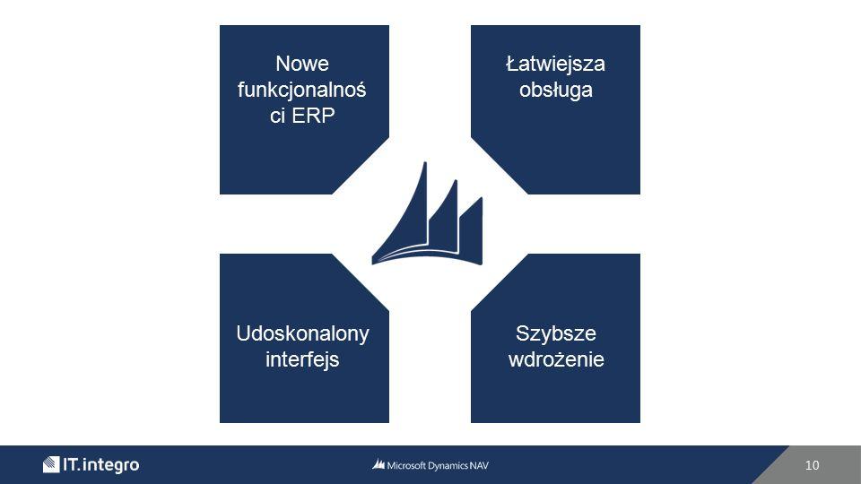 10 Nowe funkcjonalnoś ci ERP Łatwiejsza obsługa Udoskonalony interfejs Szybsze wdrożenie