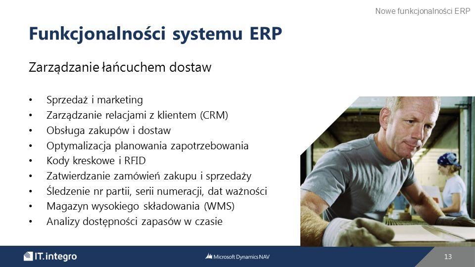 Zarządzanie łańcuchem dostaw Sprzedaż i marketing Zarządzanie relacjami z klientem (CRM) Obsługa zakupów i dostaw Optymalizacja planowania zapotrzebow