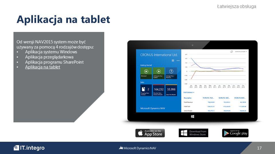 Od wersji NAV2015 system może być używany za pomocą 4 rodzajów dostępu: Aplikacja systemu Windows Aplikacja przeglądarkowa Aplikacja programu SharePoi