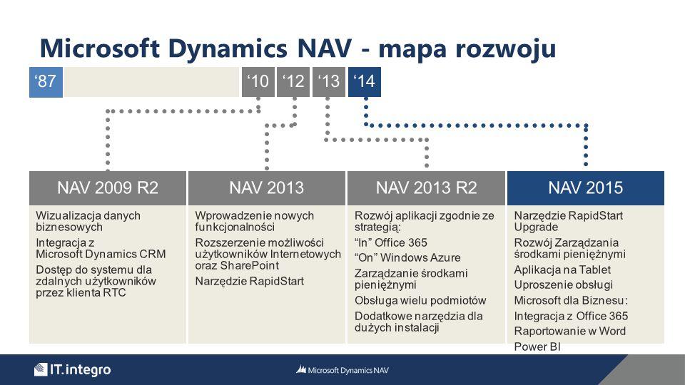 Microsoft Dynamics NAV - mapa rozwoju