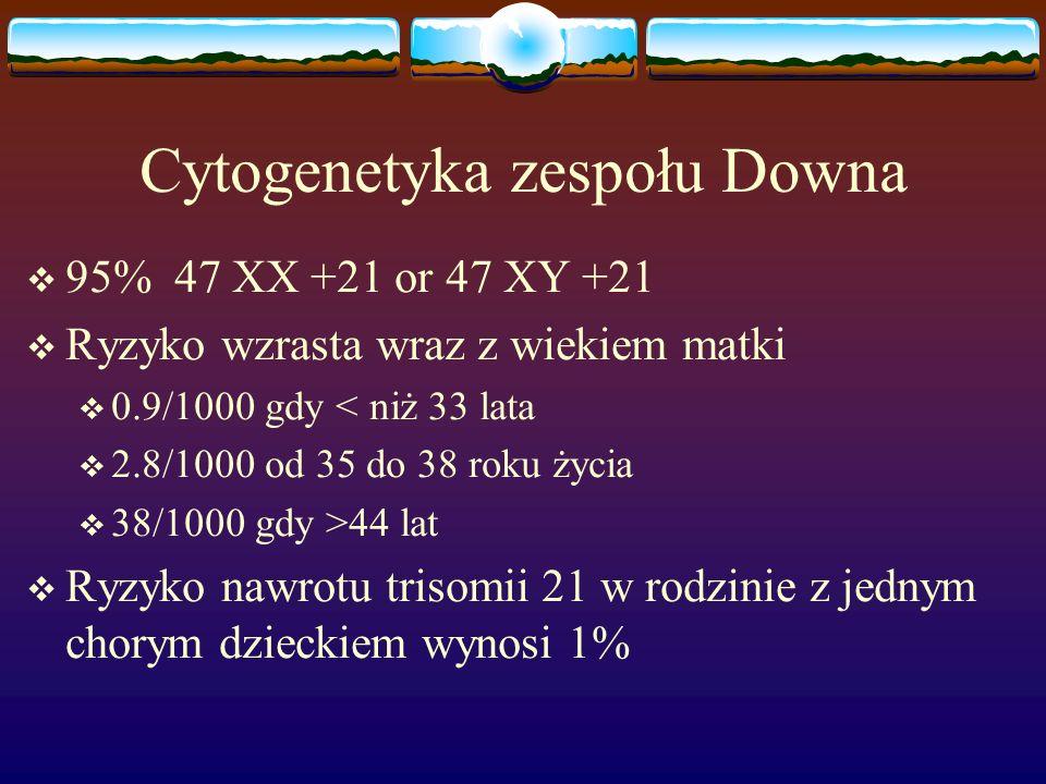 Cytogenetyka zespołu Downa  95% 47 XX +21 or 47 XY +21  Ryzyko wzrasta wraz z wiekiem matki  0.9/1000 gdy < niż 33 lata  2.8/1000 od 35 do 38 roku