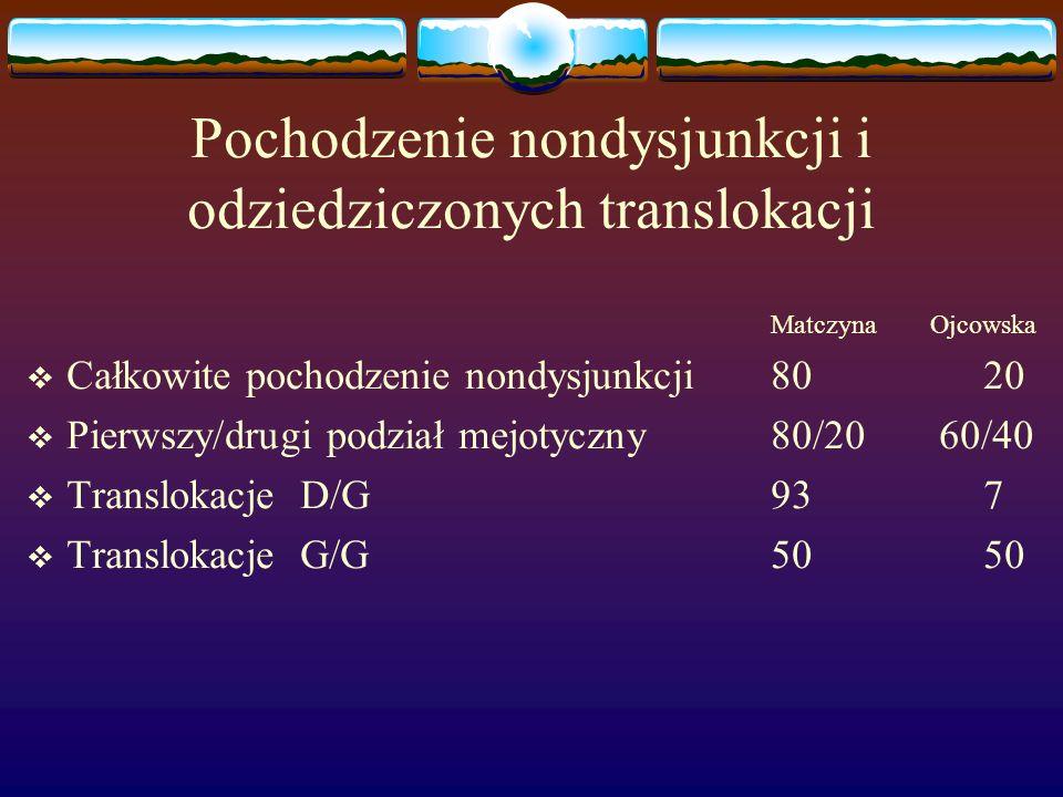 Pochodzenie nondysjunkcji i odziedziczonych translokacji Matczyna Ojcowska  Całkowite pochodzenie nondysjunkcji8020  Pierwszy/drugi podział mejotycz