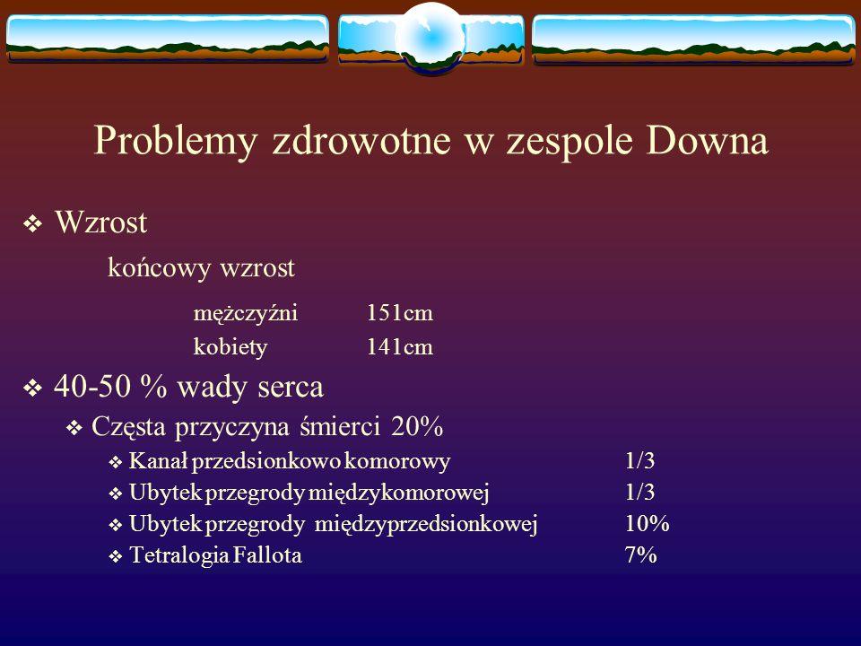 Problemy zdrowotne w zespole Downa  Wzrost końcowy wzrost mężczyźni151cm kobiety141cm  40-50 % wady serca  Częsta przyczyna śmierci 20%  Kanał prz