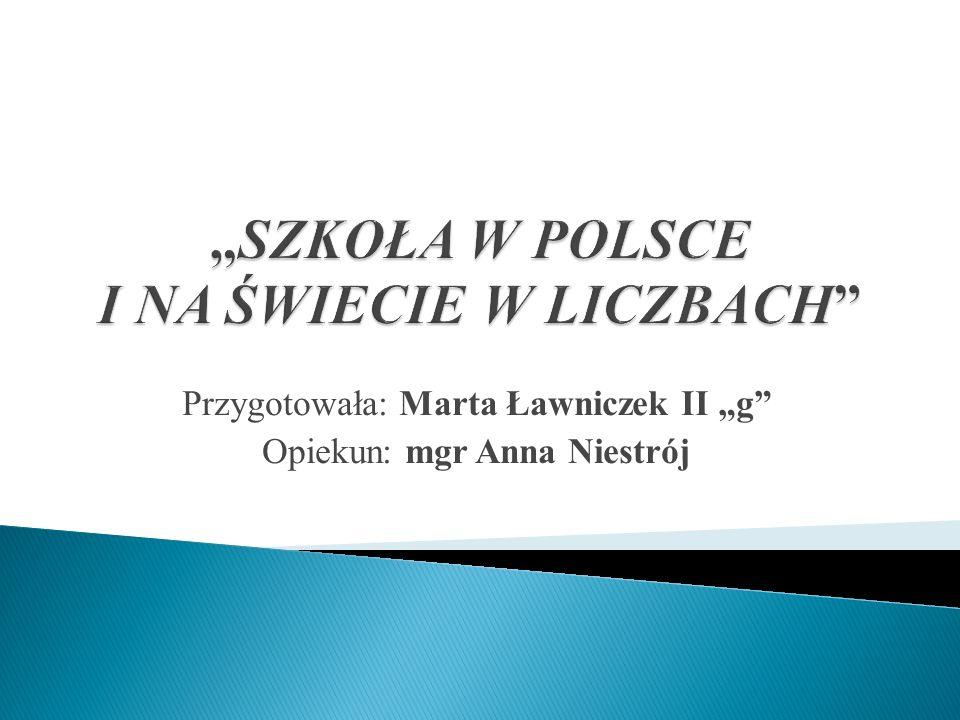"""Przygotowała: Marta Ławniczek II """"g Opiekun: mgr Anna Niestrój"""