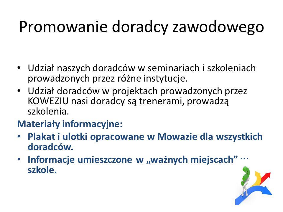 Promocja doradztwa zawodowego wśród rodziców i uczniów wrocławskich gimnazjów – plakat w każdym gimnazjum, wizytówka dla każdego rodzica