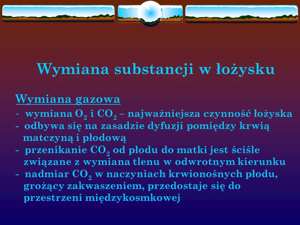 Wymiana substancji w łożysku Wymiana gazowa - wymiana O 2 i CO 2 – najważniejsza czynność łożyska - odbywa się na zasadzie dyfuzji pomiędzy krwią matc