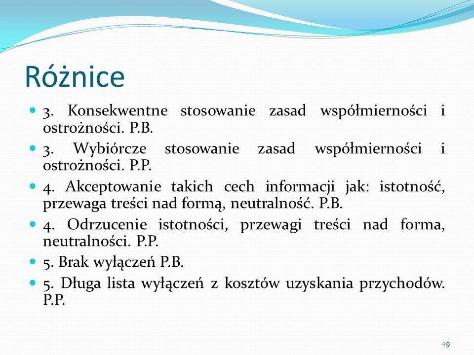Różnice 3. Konsekwentne stosowanie zasad współmierności i ostrożności. P.B. 3. Wybiórcze stosowanie zasad współmierności i ostrożności. P.P. 4. Akcept