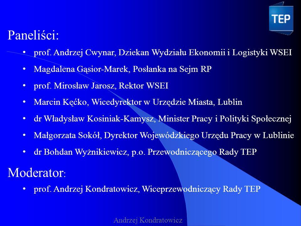 Paneliści: prof.