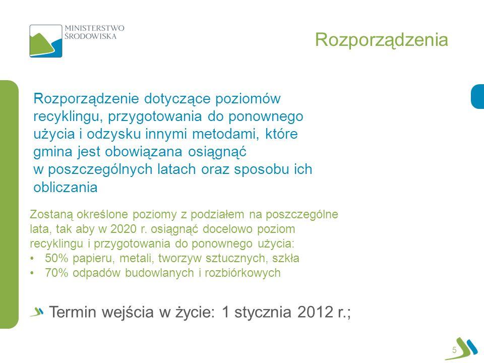 Rozporządzenia 5 Rozporządzenie dotyczące poziomów recyklingu, przygotowania do ponownego użycia i odzysku innymi metodami, które gmina jest obowiązana osiągnąć w poszczególnych latach oraz sposobu ich obliczania Termin wejścia w życie: 1 stycznia 2012 r.; Zostaną określone poziomy z podziałem na poszczególne lata, tak aby w 2020 r.