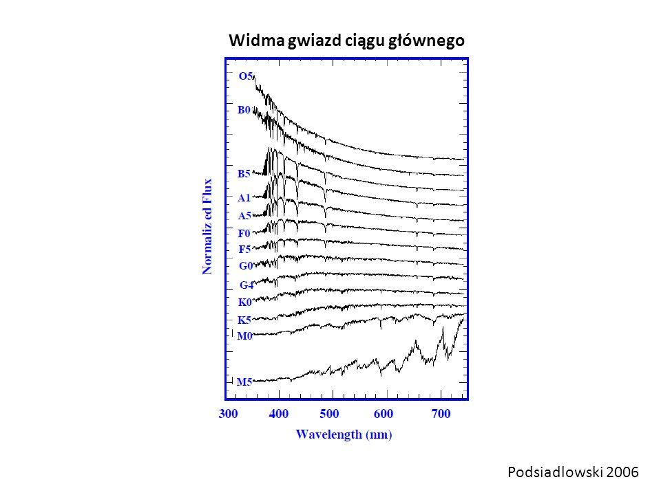 Widma gwiazd ciągu głównego Podsiadlowski 2006