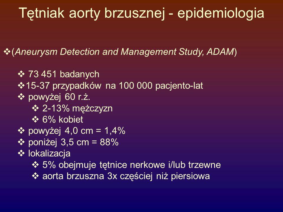 Tętniak aorty brzusznej - epidemiologia  (Aneurysm Detection and Management Study, ADAM)  73 451 badanych  15-37 przypadków na 100 000 pacjento-lat