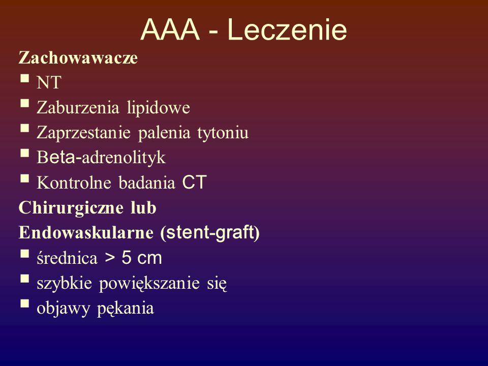 AAA - Leczenie Zachowawacze  NT  Zaburzenia lipidowe  Zaprzestanie palenia tytoniu  B eta- adrenolityk  Kontrolne badania CT Chirurgiczne lub End