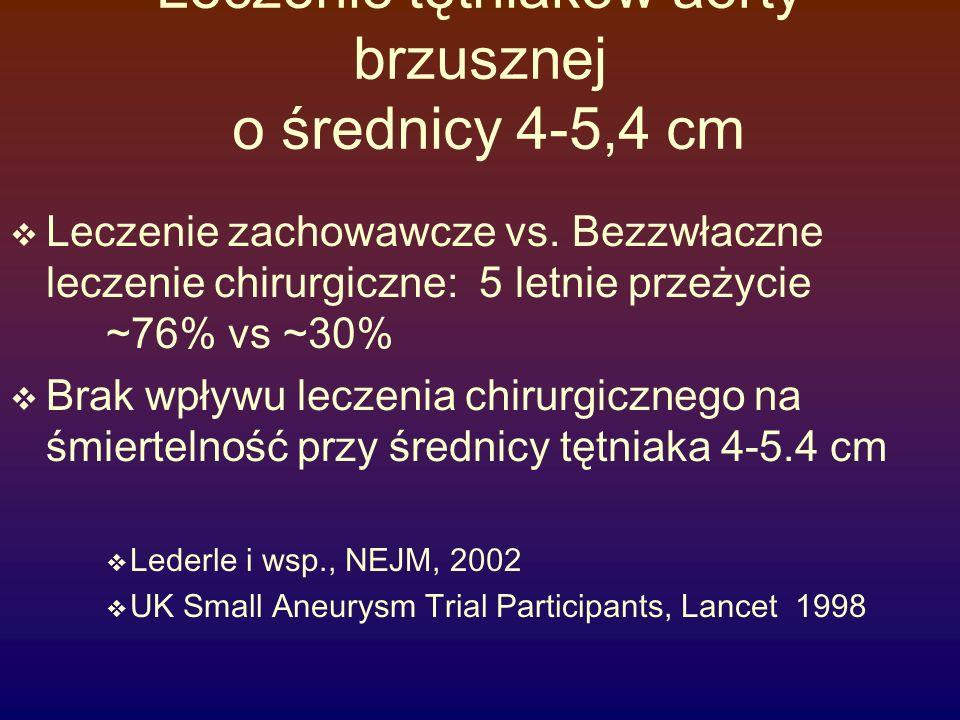 Leczenie zachowawcze vs. Bezzwłaczne leczenie chirurgiczne: 5 letnie przeżycie ~76% vs ~30%  Brak wpływu leczenia chirurgicznego na śmiertelność pr