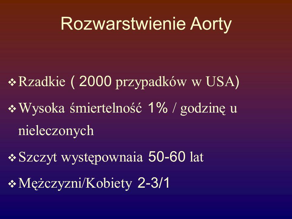 Rozwarstwienie Aorty  Rzadkie ( 2000 przypadków w USA )  Wysoka śmiertelność 1% / godzinę u nieleczonych  Szczyt występownaia 50-60 lat  Mężczyzni