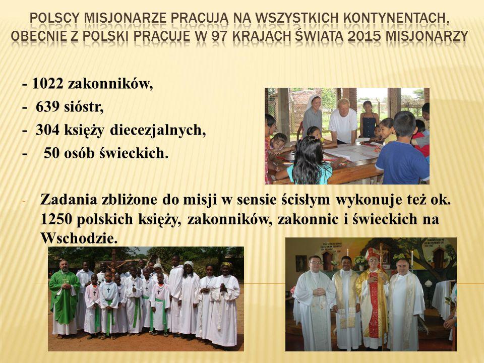 - 1022 zakonników, - 639 sióstr, - 304 księży diecezjalnych, - 50 osób świeckich. - Zadania zbliżone do misji w sensie ścisłym wykonuje też ok. 1250 p