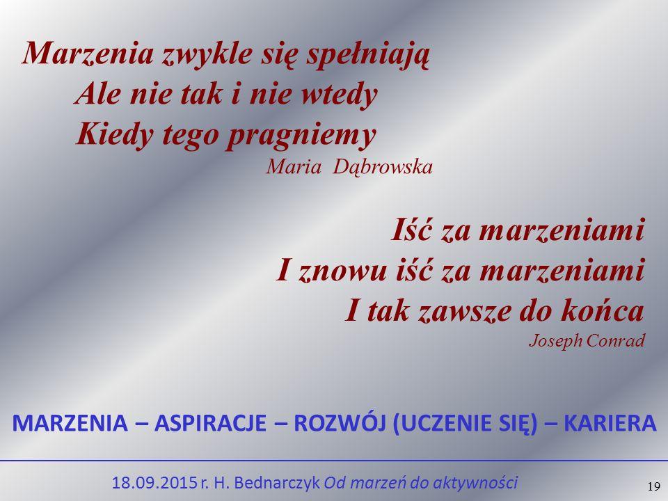 19 Marzenia zwykle się spełniają Ale nie tak i nie wtedy Kiedy tego pragniemy Maria Dąbrowska Iść za marzeniami I znowu iść za marzeniami I tak zawsze do końca Joseph Conrad 18.09.2015 r.