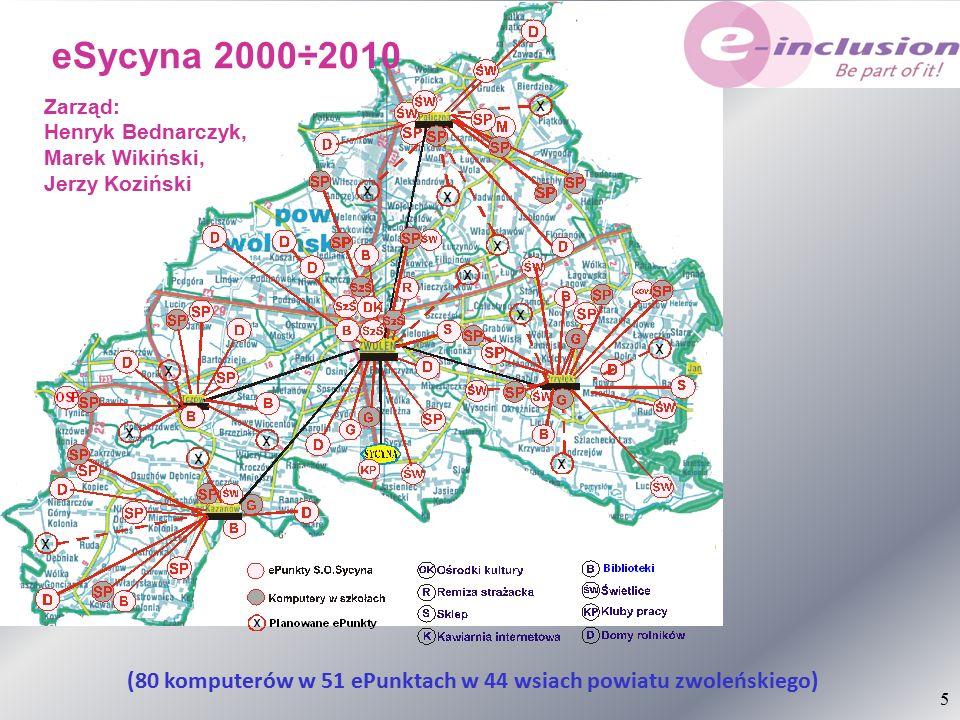 5 (80 komputerów w 51 ePunktach w 44 wsiach powiatu zwoleńskiego) eSycyna 2000÷2010 Zarząd: Henryk Bednarczyk, Marek Wikiński, Jerzy Koziński